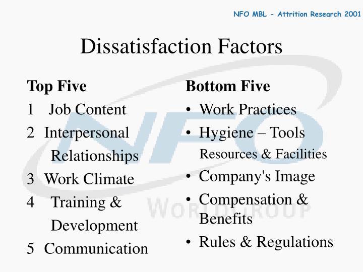 Dissatisfaction Factors