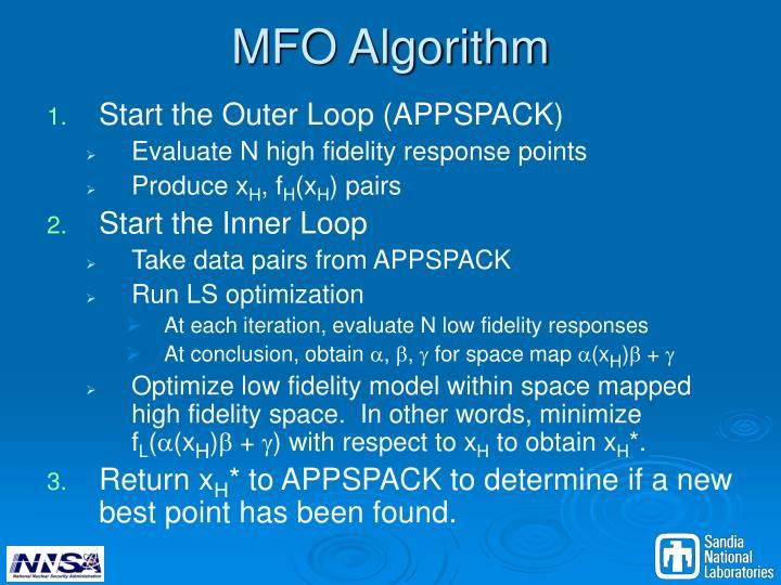 MFO Algorithm