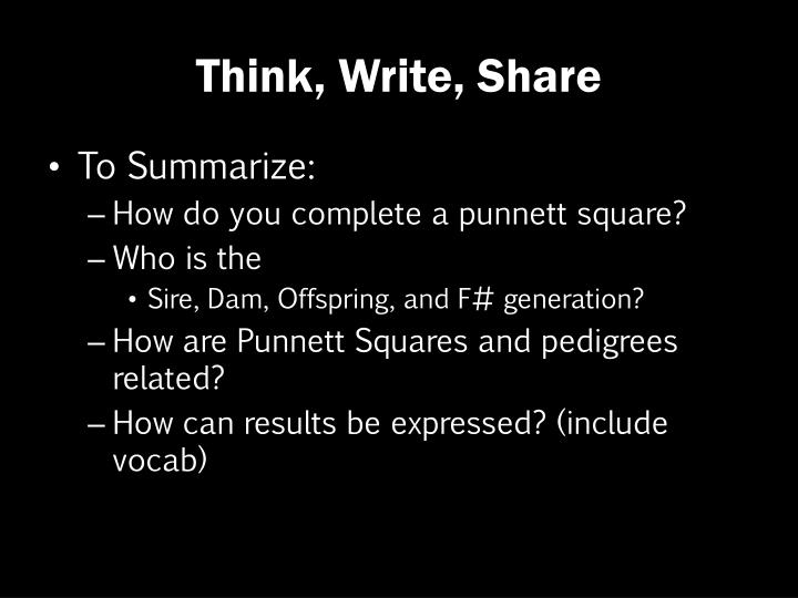 Think, Write, Share