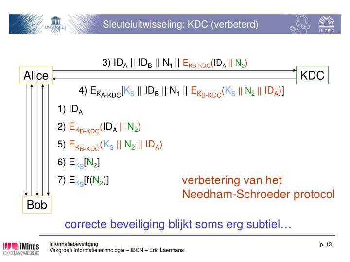 Sleuteluitwisseling: KDC (verbeterd)