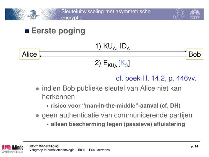 Sleuteluitwisseling met asymmetrische encryptie