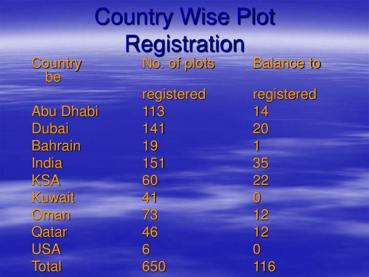 Country Wise Plot Registration