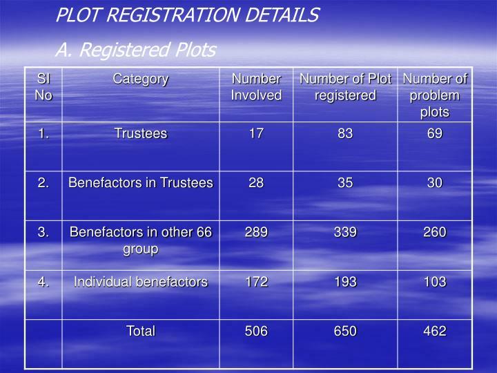 PLOT REGISTRATION DETAILS