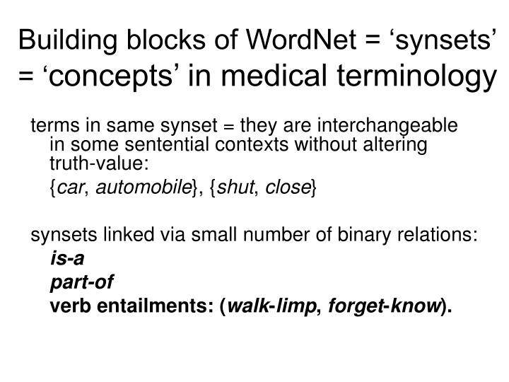Building blocks of WordNet = 'synsets'