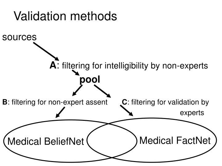 Medical BeliefNet