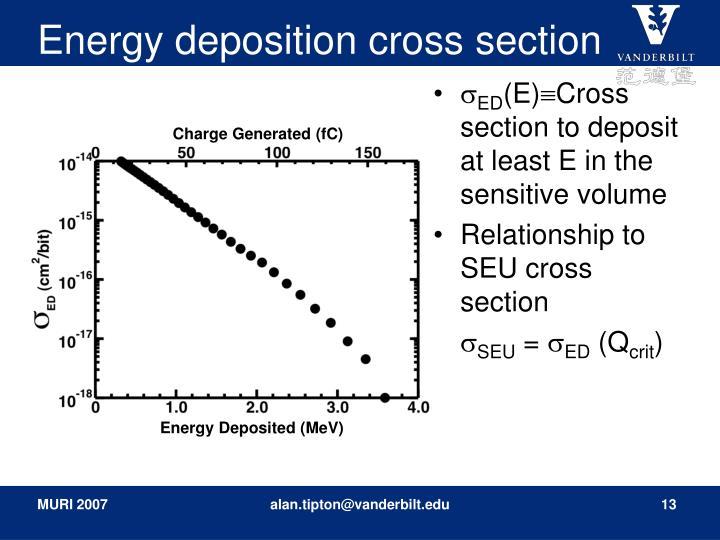 Energy deposition cross section