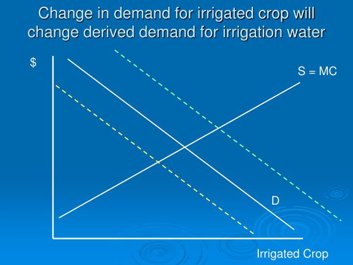 Change in demand for irrigated crop will change derived demand for irrigation water