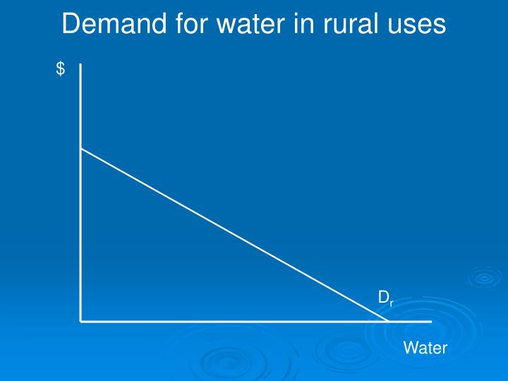 Demand for water in rural uses