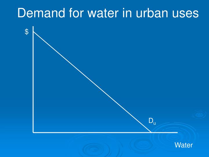 Demand for water in urban uses