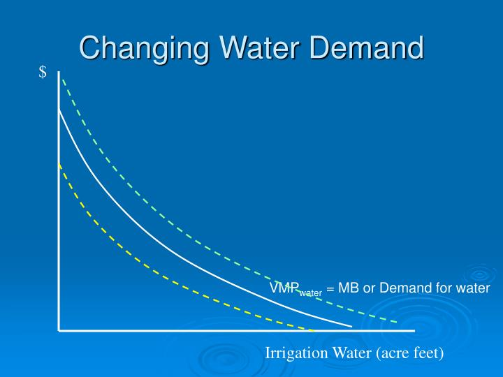 Changing Water Demand