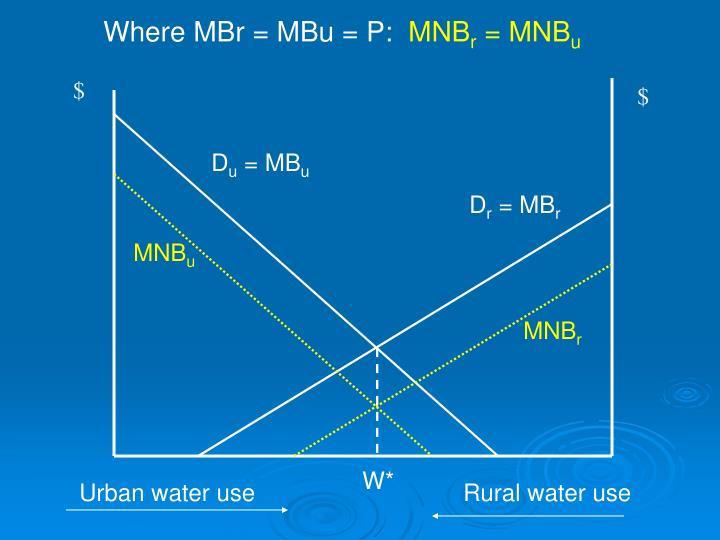 Where MBr = MBu = P: