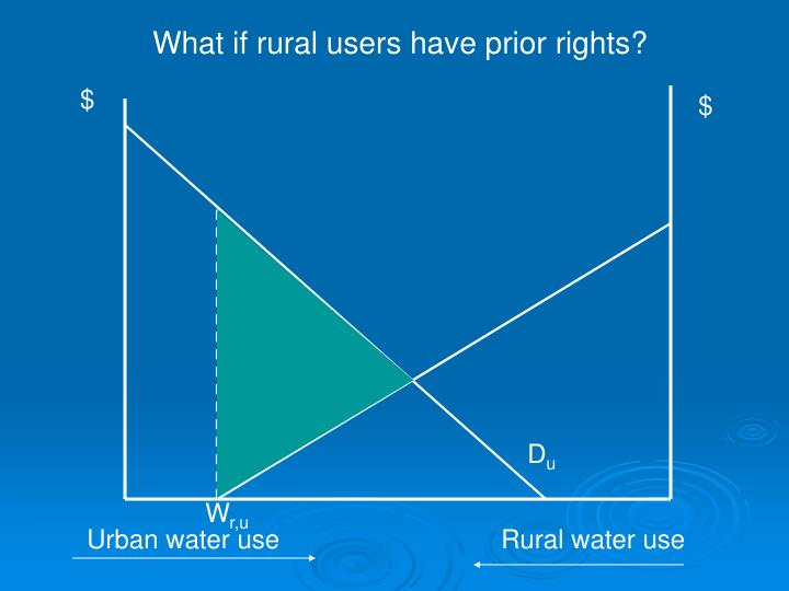 What if rural users have prior rights?