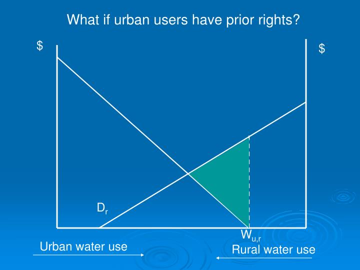 What if urban users have prior rights?