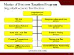 master of business taxation program suggested corporate tax electives