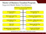 master of business taxation program suggested middle market tax electives