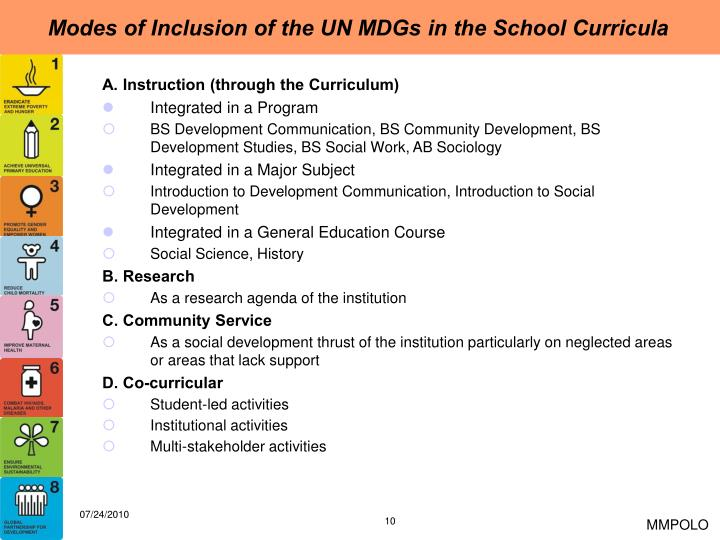 Modes of Inclusion of the UN MDGs in the School Curricula