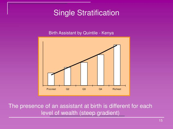 Single Stratification