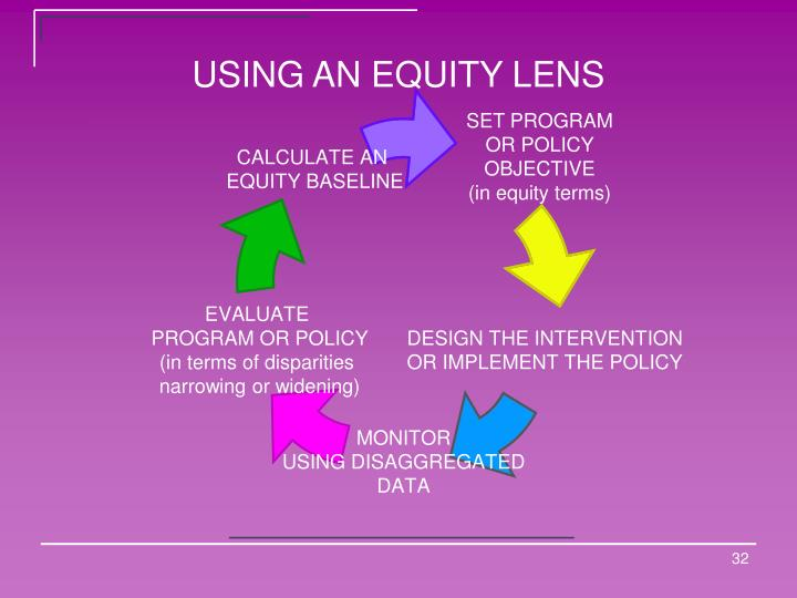 USING AN EQUITY LENS