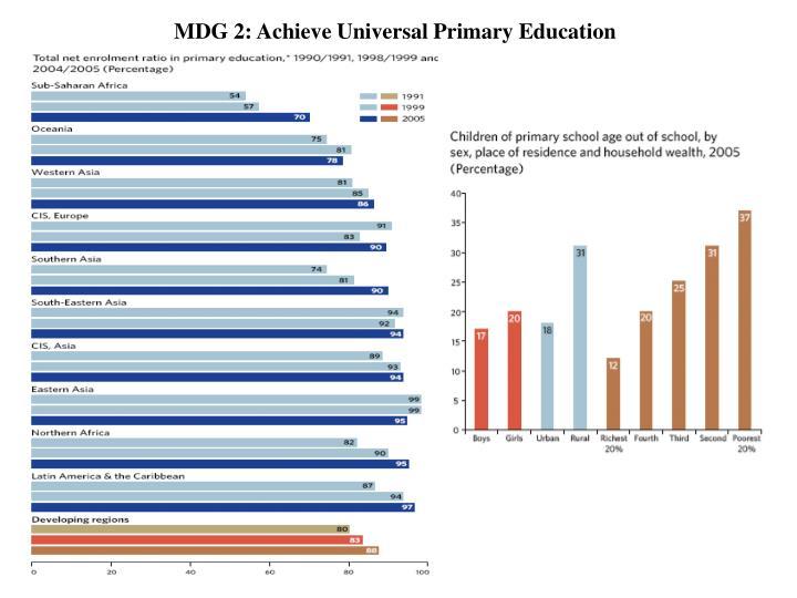 MDG 2: Achieve Universal Primary Education