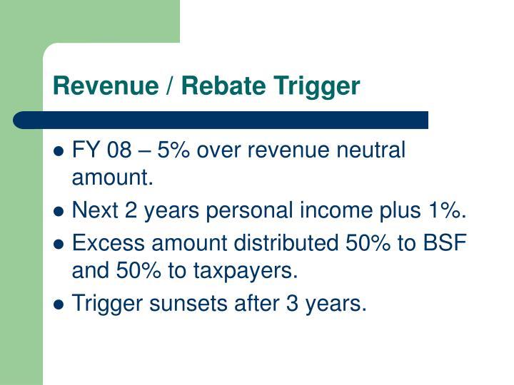 Revenue / Rebate Trigger