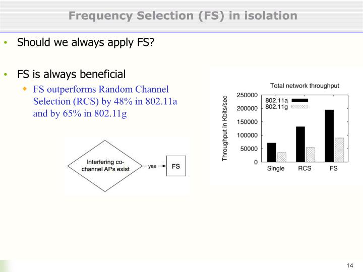 Frequency Selection (FS) in isolation
