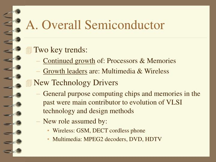 A. Overall Semiconductor