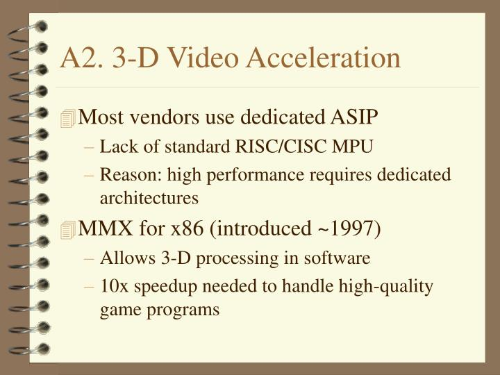 A2. 3-D Video Acceleration
