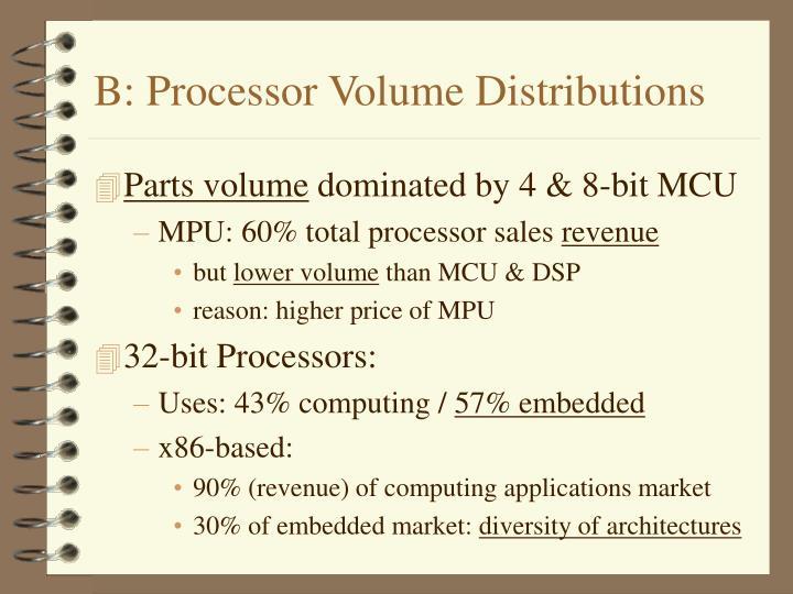 B: Processor Volume Distributions