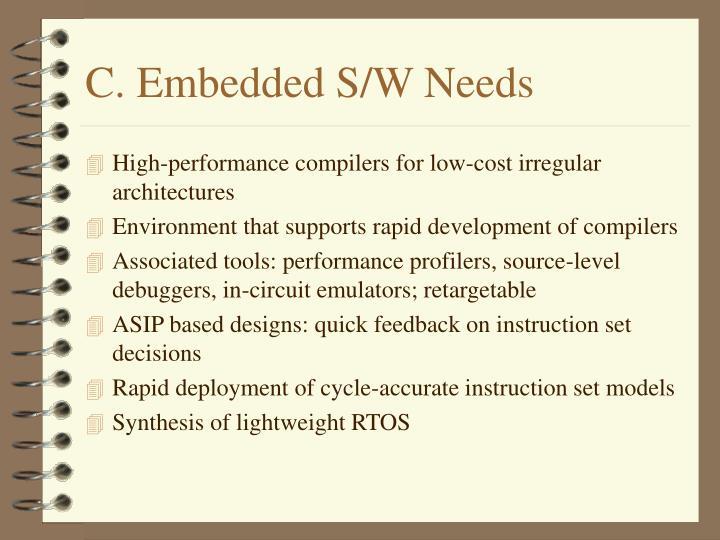 C. Embedded S/W Needs