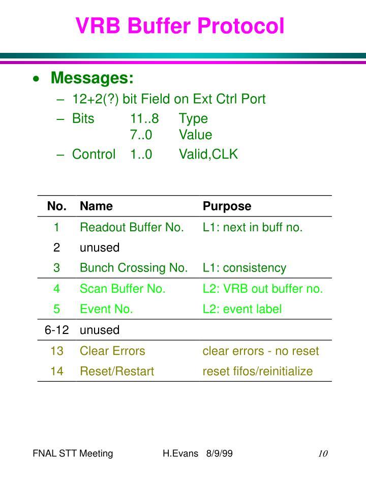 VRB Buffer Protocol