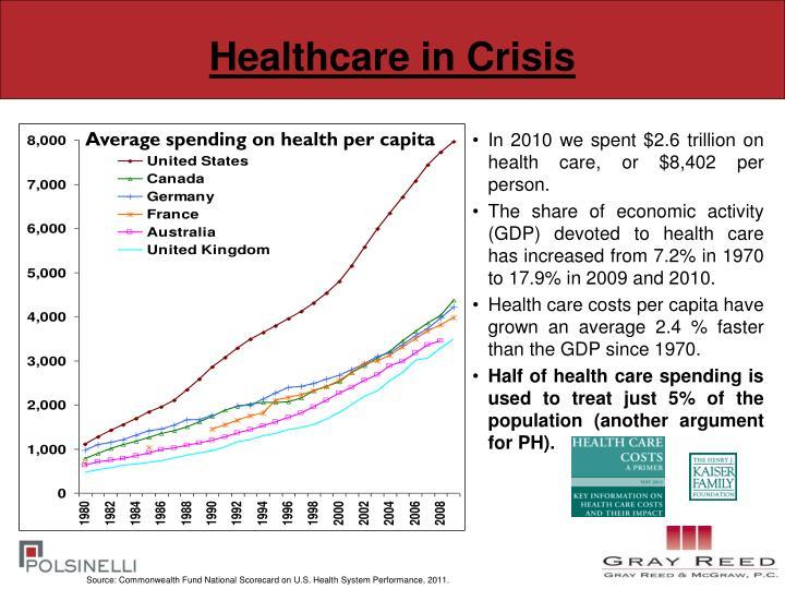 Healthcare in Crisis