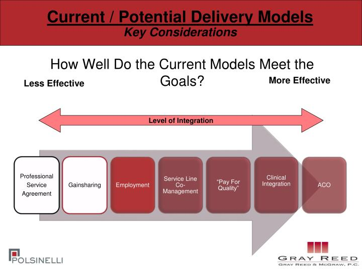 How Well Do the Current Models Meet the Goals?