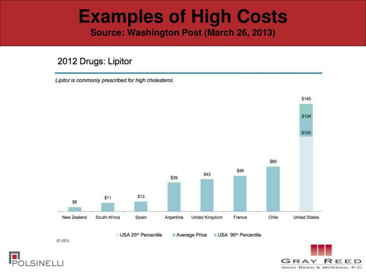 Examples of High Costs