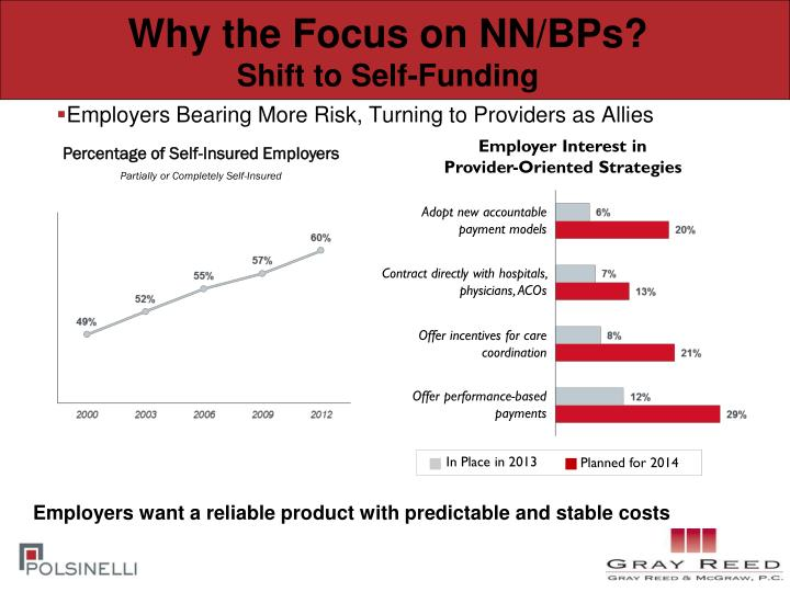Employers Bearing More Risk, Turning to Providers as Allies