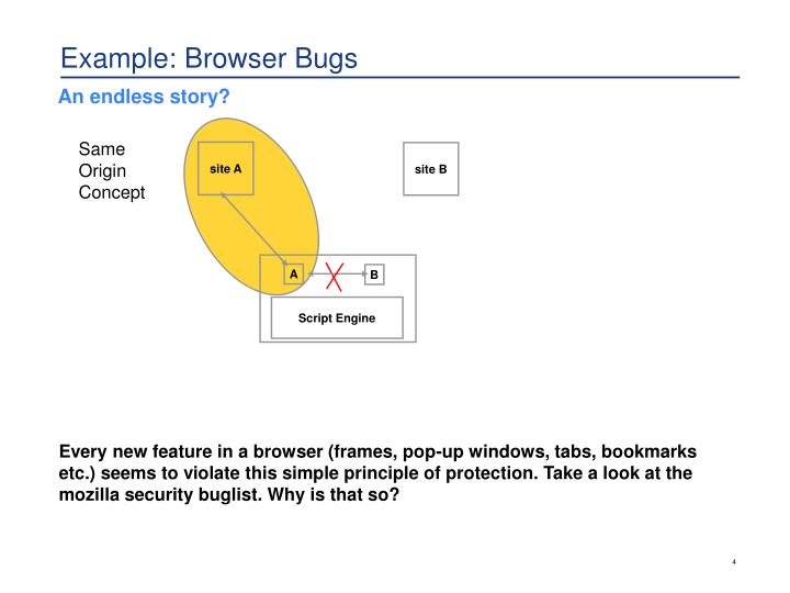 Example: Browser Bugs