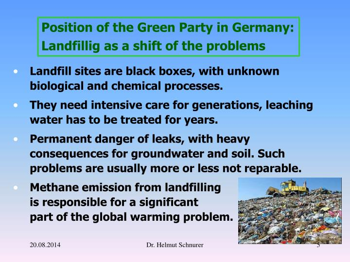 Position of the Green Party in Germany: