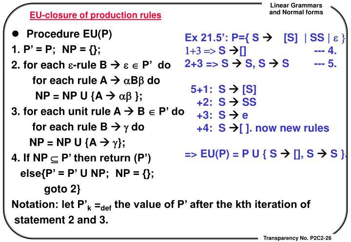 EU-closure of production rules