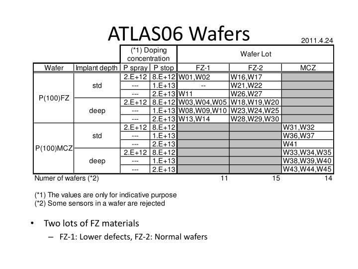 ATLAS06 Wafers