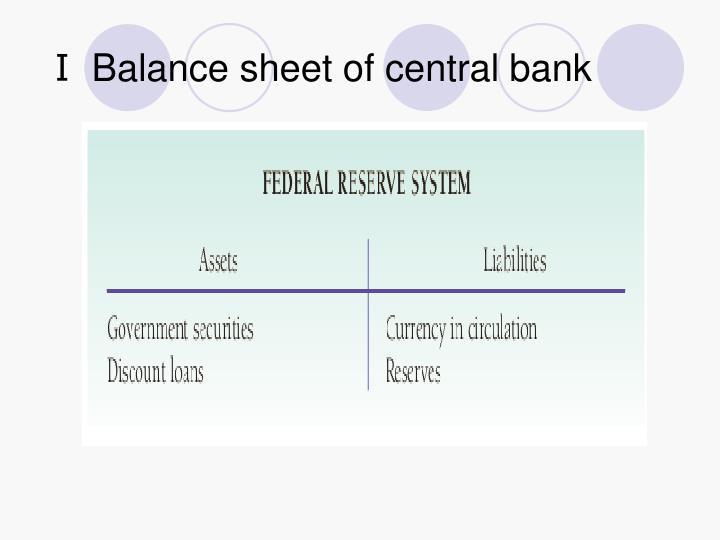 Ⅰ Balance sheet of central bank