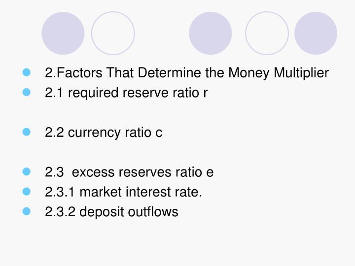 2.Factors That Determine the Money Multiplier