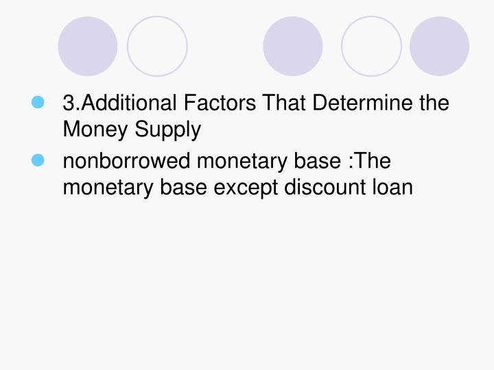 3.Additional Factors That Determine the Money Supply
