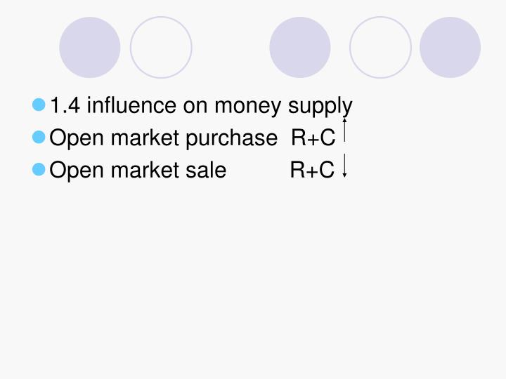 1.4 influence on money supply