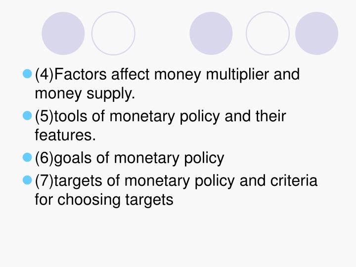 (4)Factors affect money multiplier and money supply.