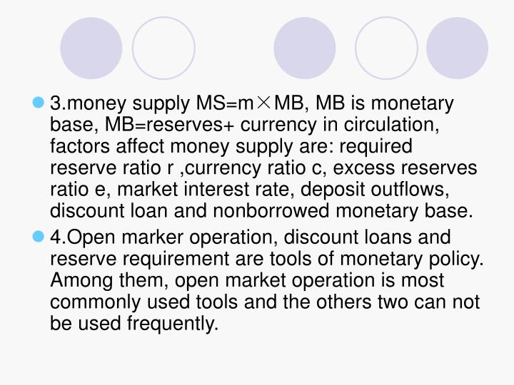 3.money supply MS=m×MB, MB is monetary base, MB=reserves+ currency in circulation, factors affect money supply are: required reserve ratio r ,currency ratio c, excess reserves ratio e, market interest rate, deposit outflows, discount loan and nonborrowed monetary base.