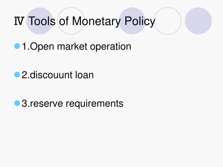 Ⅳ Tools of Monetary Policy