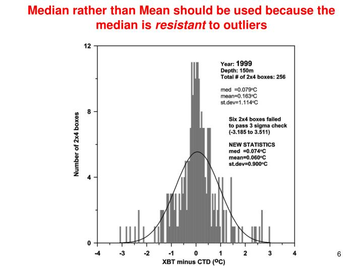 Median rather than Mean should be used because the median is