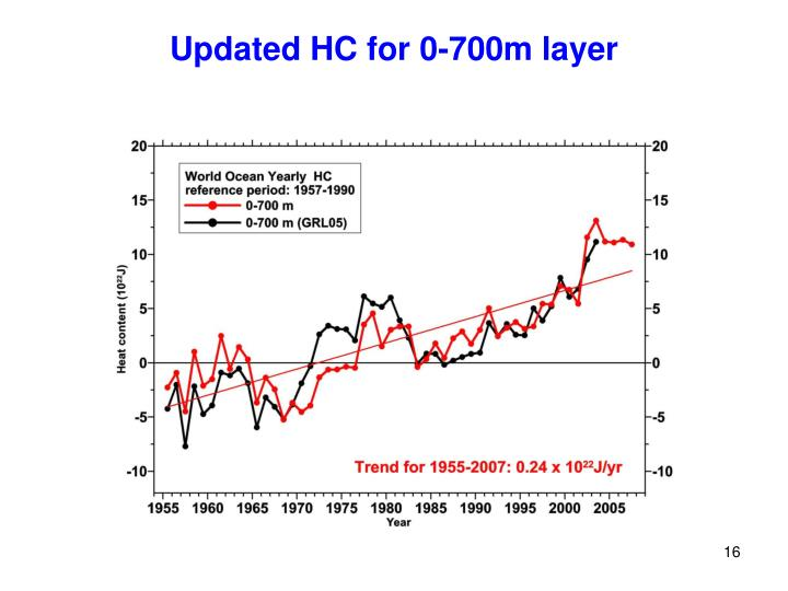 Updated HC for 0-700m layer