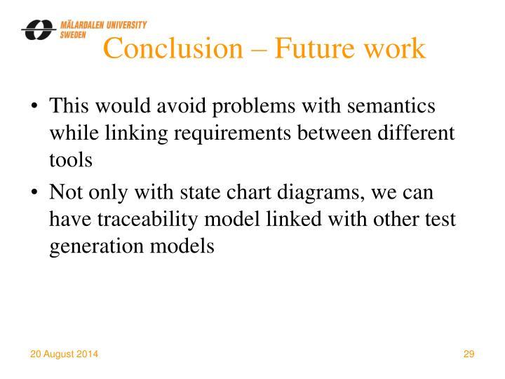 Conclusion – Future work