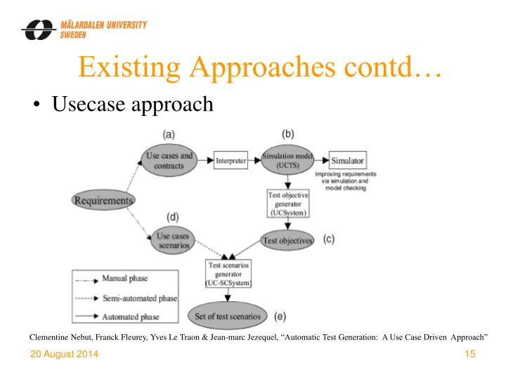 Existing Approaches contd…