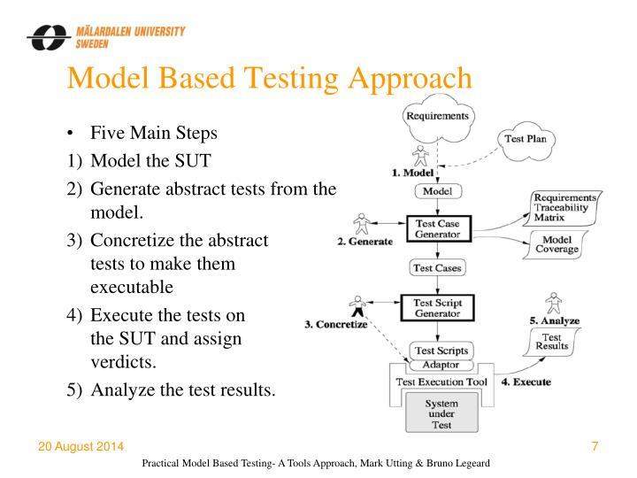 Model Based Testing Approach